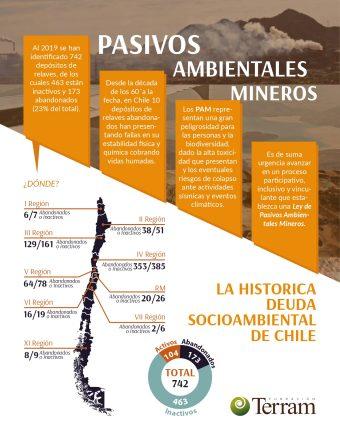 Ambiental-Minero-Infografia (1)_page-0001