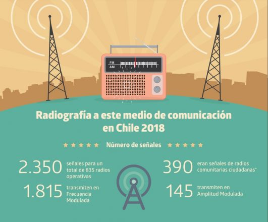 Encuesta radios 1