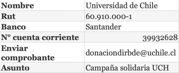 CAMPAÑA TODOSCONECTADOS