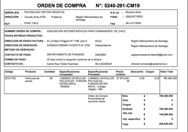 Orden de compra para la adquisición de 28 vehículos policiales tipo retén móvil para la unidad de Control de Orden Público (COP). Fuente: Diario y Radio Universidad de Chile a través de Mercado Público.