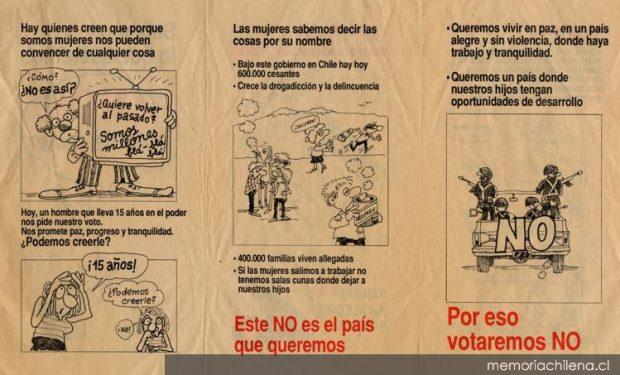 Panfletos del período de la dictadura militar (1973-1988). En específico, campaña por la opción 'No' para el plebiscito de 1988. Fuente: Memoria Chilena.