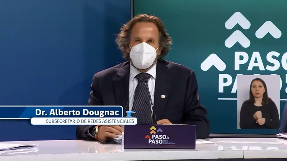 Alberto Dougnac