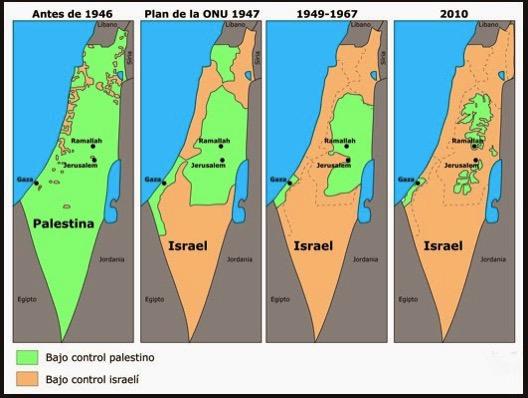 Evolución de la ocupación de Israel en territorio palestino.