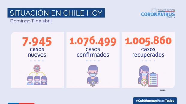 situacion en chile_2021.04.11